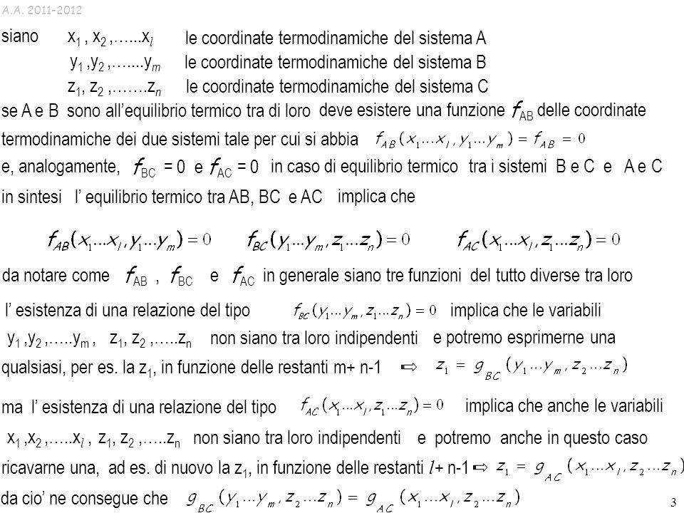 3 ad es. di nuovo la z 1, in funzione delle restanti l + n-1 e potremo anche in questo caso qualsiasi, per es. la z 1, in funzione delle restanti m+ n