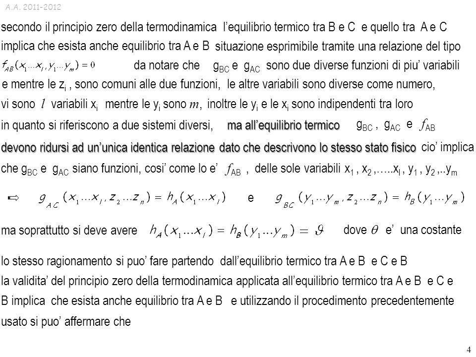 e utilizzando il procedimento precedentemente che g BC e g AC siano funzioni, cosi come lo e f AB, delle sole variabili x 1, x 2,…..x l, y 1, y 2,..y m inoltre le y i e le x i sono indipendenti tra loro 4 dato che descrivono lo stesso stato fisico e mentre le z i, sono comuni alle due funzioni, secondo il principio zero della termodinamica lequilibrio termico tra B e C e quello tra A e C situazione esprimibile tramite una relazione del tipo g BC, g AC e f AB e ma soprattutto si deve avere la validita del principio zero della termodinamica applicata allequilibrio termico tra A e B e C e lo stesso ragionamento si puo fare partendo dallequilibrio termico tra A e B e C e B g BC e g AC sono due diverse funzioni di piu variabili ma allequilibrio termico dove e una costante devono ridursi ad ununica identica relazione vi sono l variabili x i mentre le y i sono m, in quanto si riferiscono a due sistemi diversi, le altre variabili sono diverse come numero, implica che esista anche equilibrio tra A e B da notare che B implica che esista anche equilibrio tra A e B usato si puo affermare che cio implica A.A.