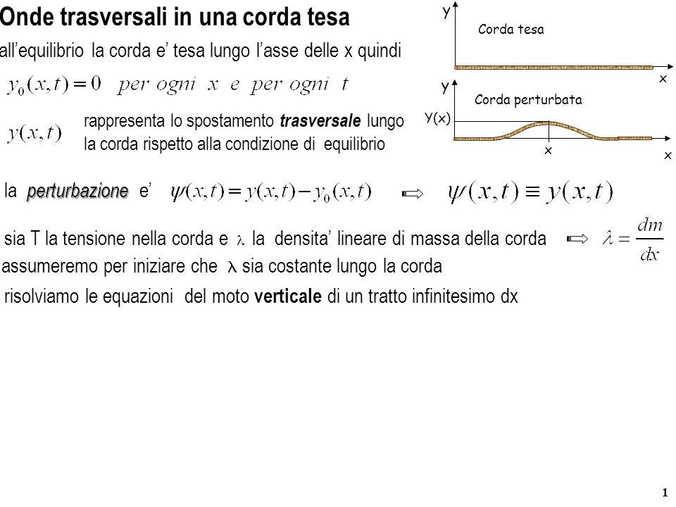 1 Onde trasversali in una corda tesa rappresenta lo spostamento trasversale lungo la corda rispetto alla condizione di equilibrio risolviamo le equazioni del moto verticale di un tratto infinitesimo dx sia T la tensione nella corda e la densita lineare di massa della corda assumeremo per iniziare che sia costante lungo la corda x y allequilibrio la corda e tesa lungo lasse delle x quindi x y x Y(x) Corda tesa Corda perturbata perturbazione la perturbazione e