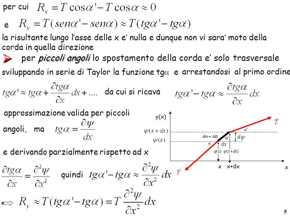 5 la risultante lungo lasse delle x e nulla e dunque non vi sara moto della corda in quella direzione piccoli angoli per piccoli angoli lo spostamento della corda e solo trasversale per cui e e derivando parzialmente rispetto ad x sviluppando in serie di Taylor la funzione tg e da cui si ricava ma quindi arrestandosi al primo ordine approssimazione valida per piccoli x x+dx y(x) x dx angoli,