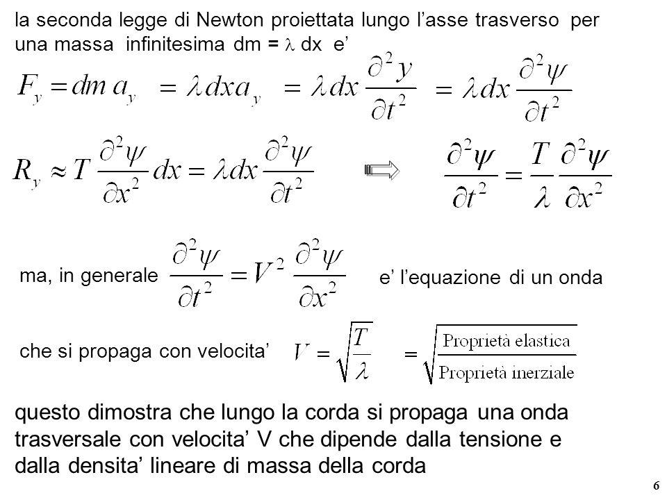 6 ma, in generale e lequazione di un onda questo dimostra che lungo la corda si propaga una onda trasversale con velocita V che dipende dalla tensione e dalla densita lineare di massa della corda la seconda legge di Newton proiettata lungo lasse trasverso per una massa infinitesima dm = dx e che si propaga con velocita