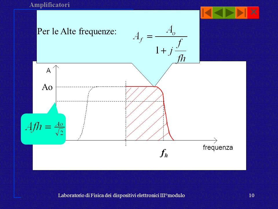 Amplificatori Laboratorio di Fisica dei dispositivi elettronici III°modulo10 A frequenza fhfh Per le Alte frequenze: Ao