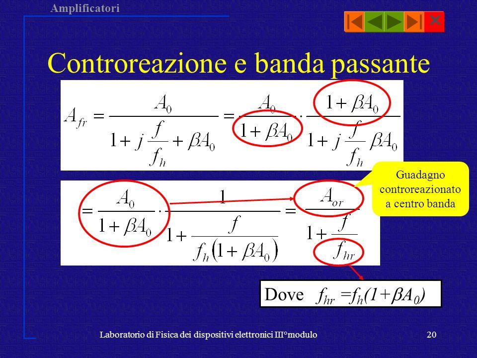 Amplificatori Laboratorio di Fisica dei dispositivi elettronici III°modulo20 Controreazione e banda passante Dove f hr =f h (1+ A 0 ) Guadagno contror