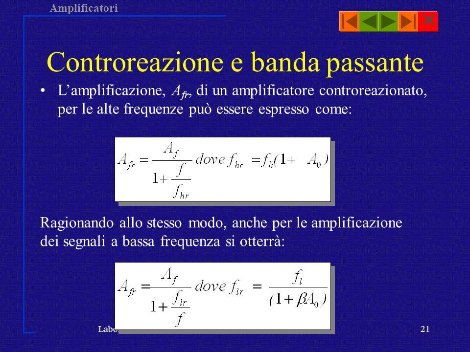 Amplificatori Laboratorio di Fisica dei dispositivi elettronici III°modulo21 Controreazione e banda passante Lamplificazione, A fr, di un amplificator