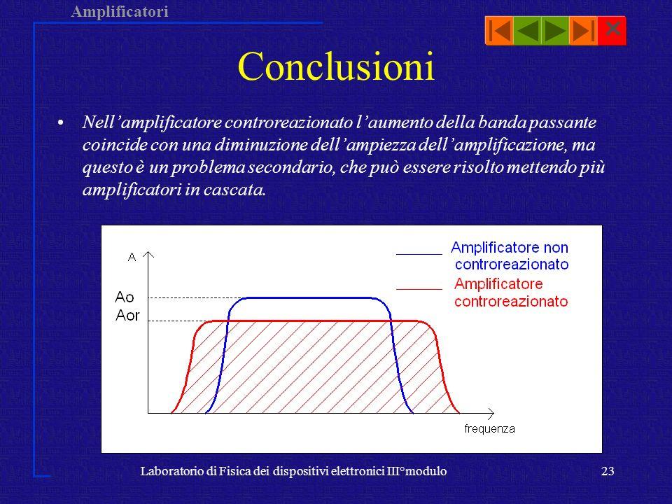 Amplificatori Laboratorio di Fisica dei dispositivi elettronici III°modulo23 Conclusioni Nellamplificatore controreazionato laumento della banda passa