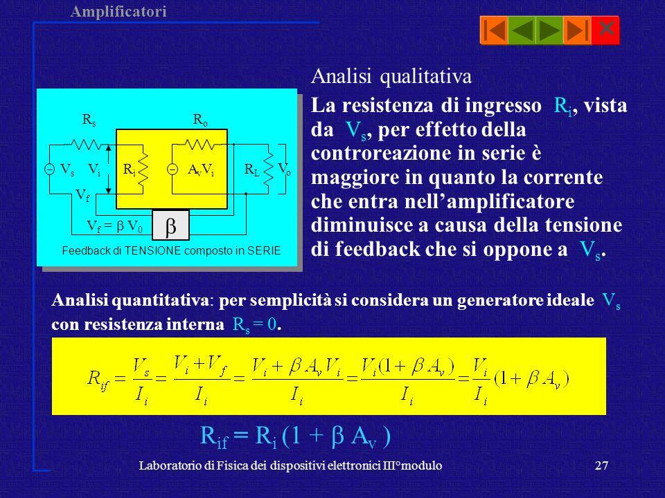 Amplificatori Laboratorio di Fisica dei dispositivi elettronici III°modulo27 Analisi qualitativa La resistenza di ingresso R i, vista da V s, per effe