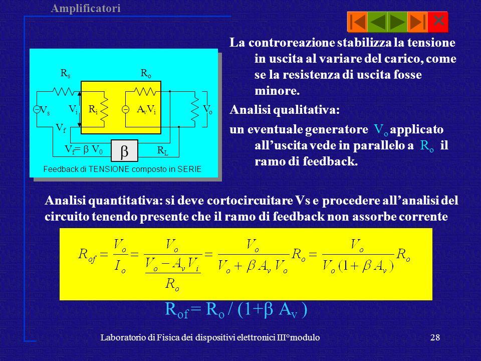 Amplificatori Laboratorio di Fisica dei dispositivi elettronici III°modulo28 La controreazione stabilizza la tensione in uscita al variare del carico,