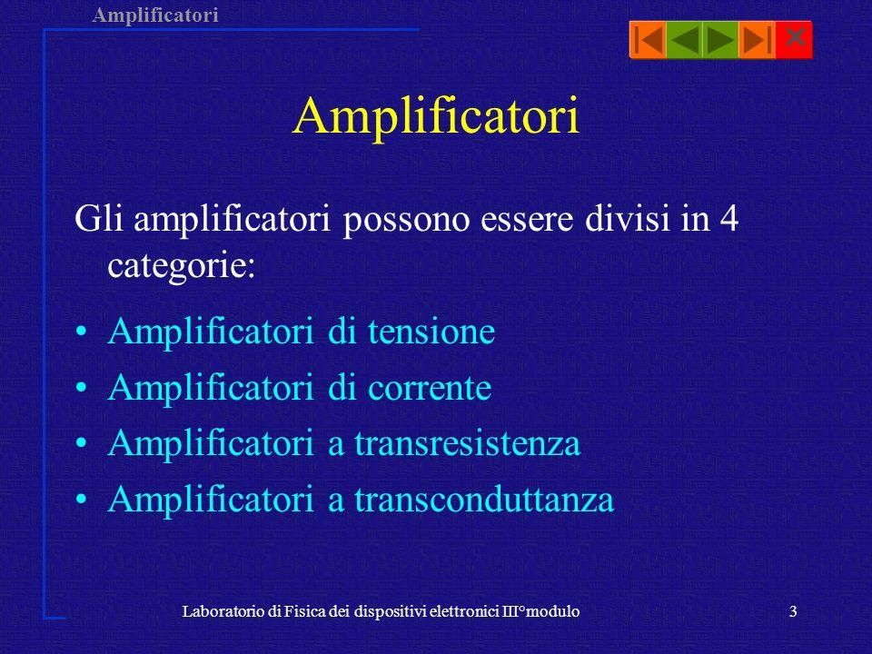 Amplificatori Laboratorio di Fisica dei dispositivi elettronici III°modulo3 Amplificatori Gli amplificatori possono essere divisi in 4 categorie: Ampl