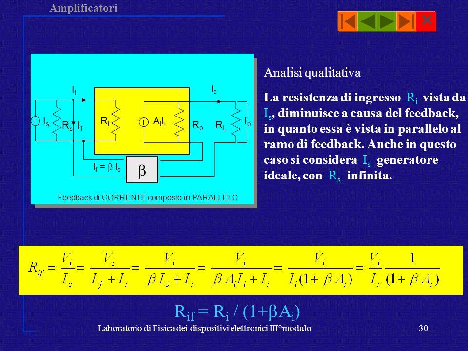 Amplificatori Laboratorio di Fisica dei dispositivi elettronici III°modulo30 R if = R i / (1+ A i ) Analisi qualitativa La resistenza di ingresso R i
