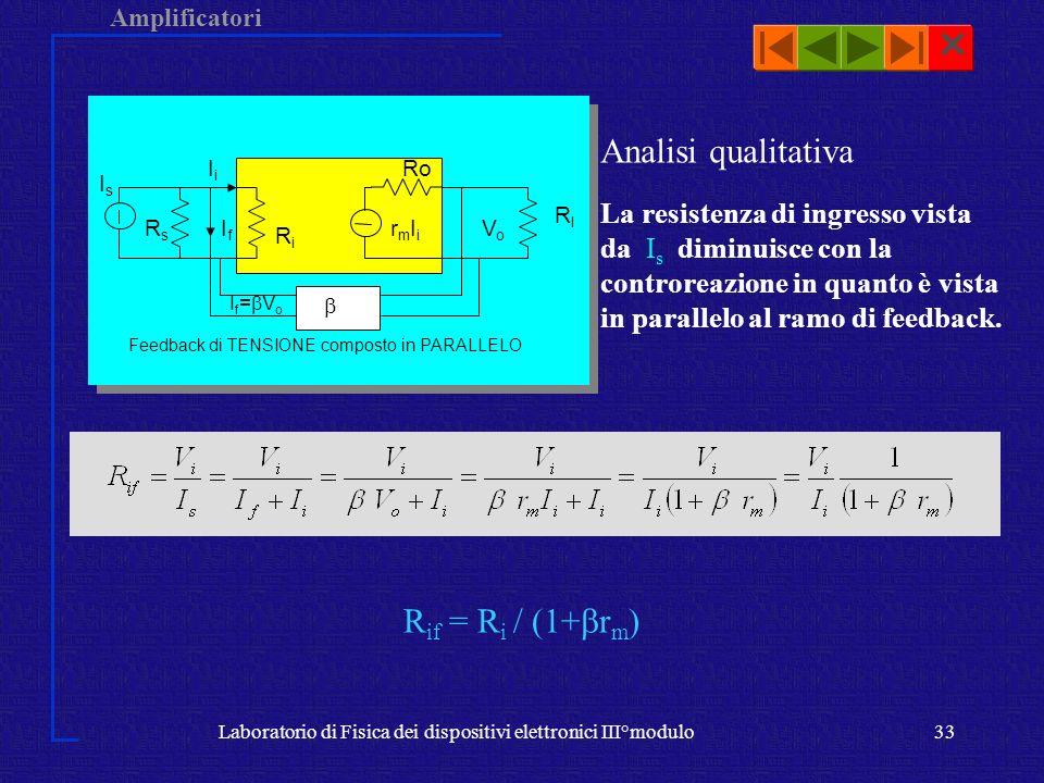 Amplificatori Laboratorio di Fisica dei dispositivi elettronici III°modulo33 Analisi qualitativa La resistenza di ingresso vista da I s diminuisce con