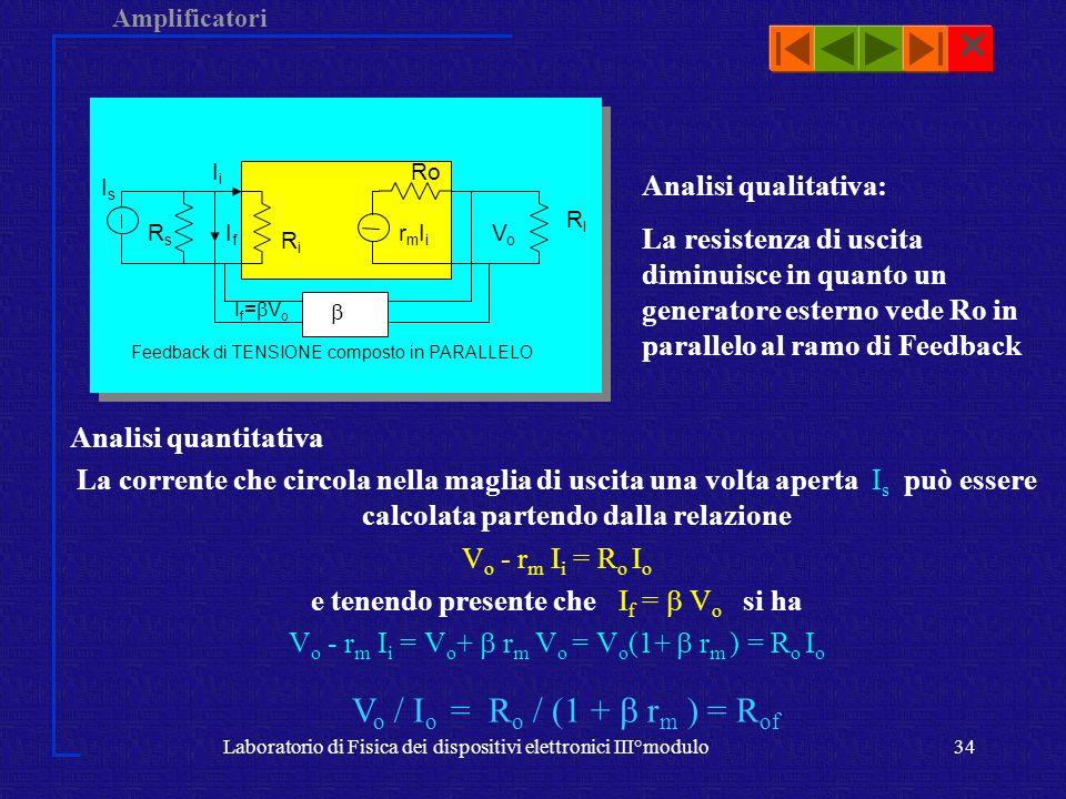 Amplificatori Laboratorio di Fisica dei dispositivi elettronici III°modulo34 IiIi RiRi Ro RlRl IsIs RsRs IfIf I f = V o rmIirmIi VoVo Analisi quantita
