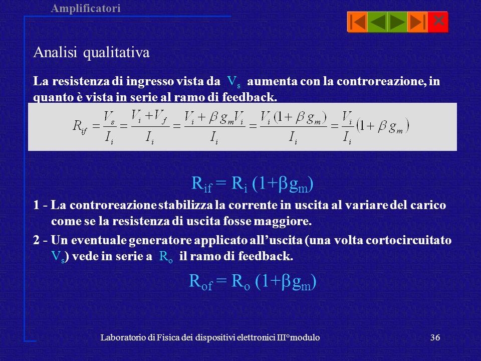 Amplificatori Laboratorio di Fisica dei dispositivi elettronici III°modulo36 Analisi qualitativa La resistenza di ingresso vista da V s aumenta con la