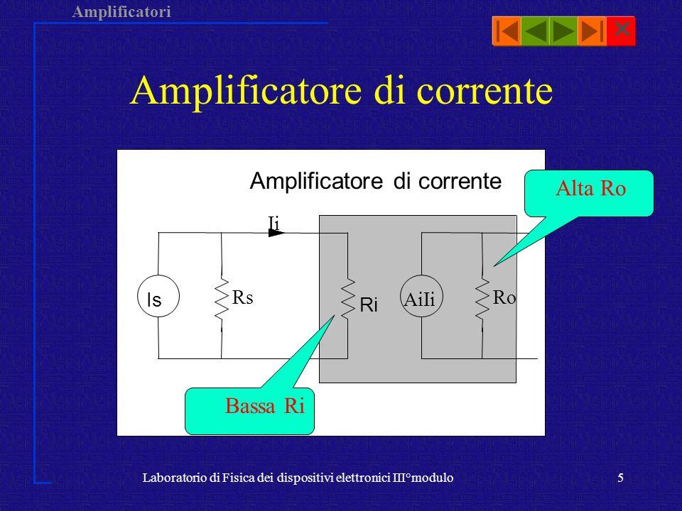 Amplificatori Laboratorio di Fisica dei dispositivi elettronici III°modulo5 Amplificatore di corrente Ri Is Amplificatore di corrente Ii Rs AiIi Ro Ba