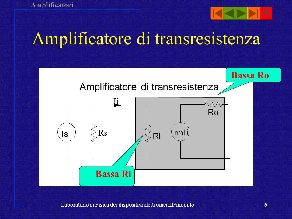 Amplificatori Laboratorio di Fisica dei dispositivi elettronici III°modulo6 Amplificatore di transresistenza Ri Is Amplificatore di transresistenza Ii