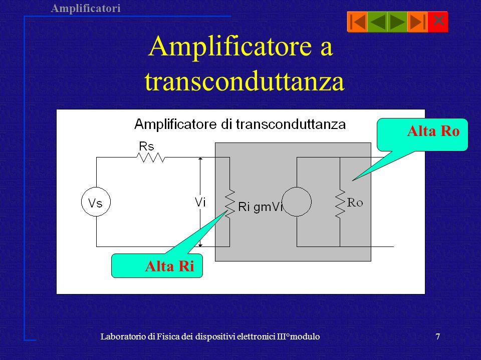 Amplificatori Laboratorio di Fisica dei dispositivi elettronici III°modulo7 Amplificatore a transconduttanza Alta Ri Alta Ro
