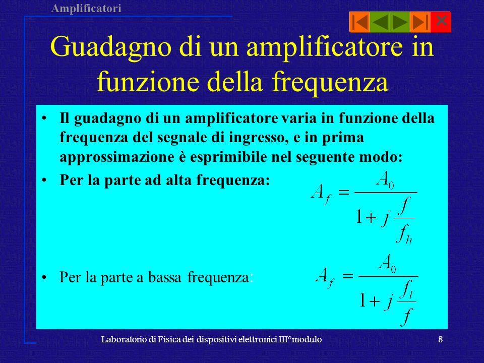 Amplificatori Laboratorio di Fisica dei dispositivi elettronici III°modulo8 Guadagno di un amplificatore in funzione della frequenza Il guadagno di un