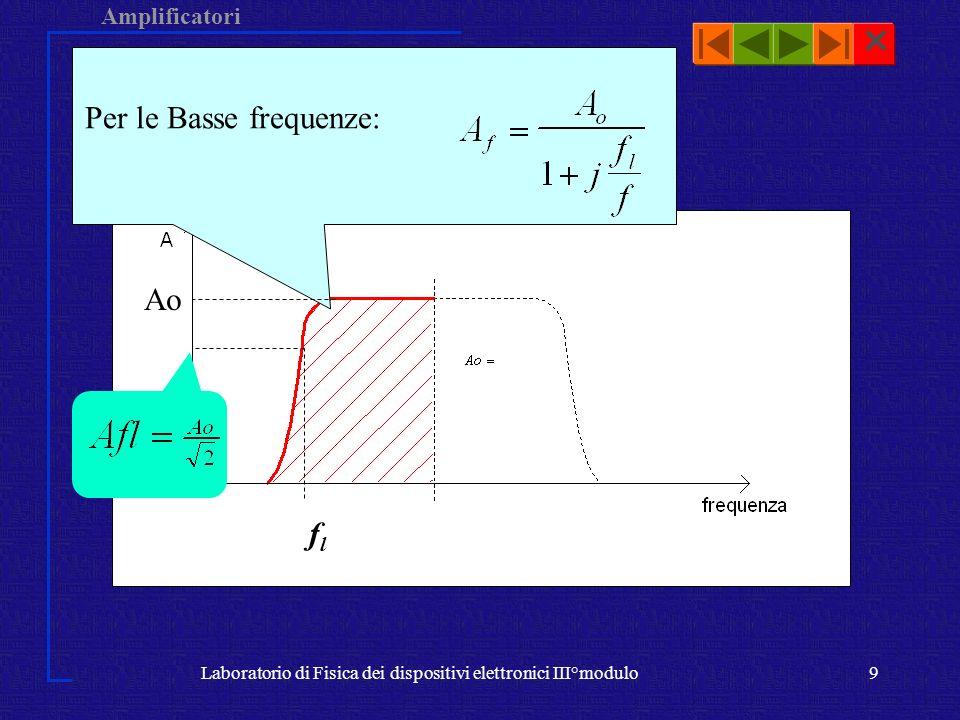 Amplificatori Laboratorio di Fisica dei dispositivi elettronici III°modulo9 flfl Per le Basse frequenze: Ao