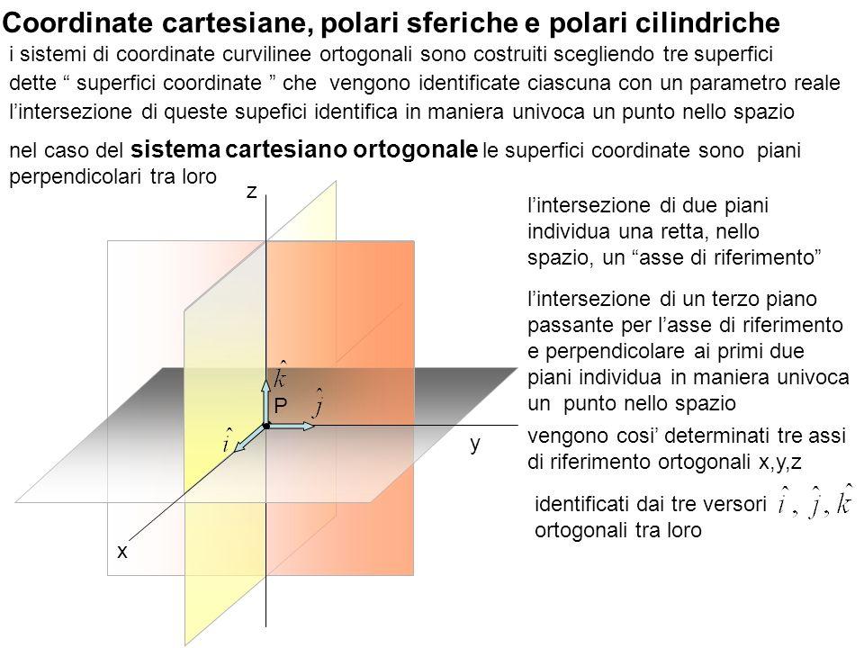 i sistemi di coordinate curvilinee ortogonali sono costruiti scegliendo tre superfici lintersezione di queste supefici identifica in maniera univoca u