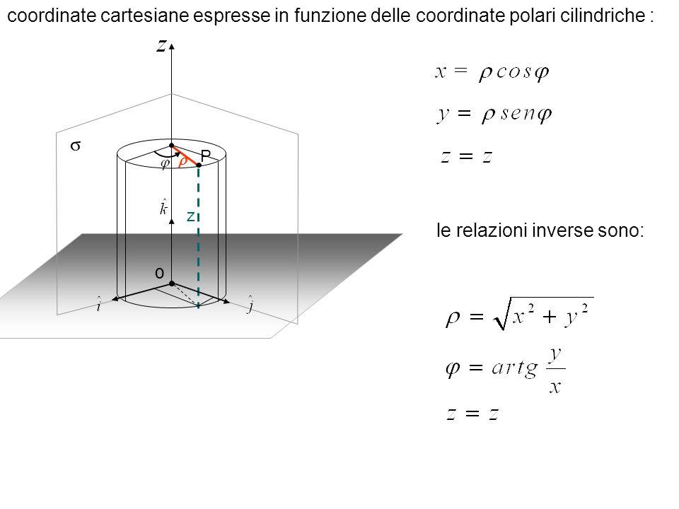 coordinate cartesiane espresse in funzione delle coordinate polari cilindriche : le relazioni inverse sono: P O z