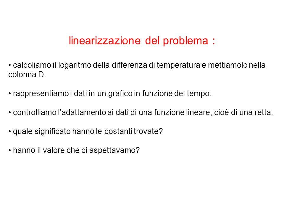 linearizzazione del problema : calcoliamo il logaritmo della differenza di temperatura e mettiamolo nella colonna D.