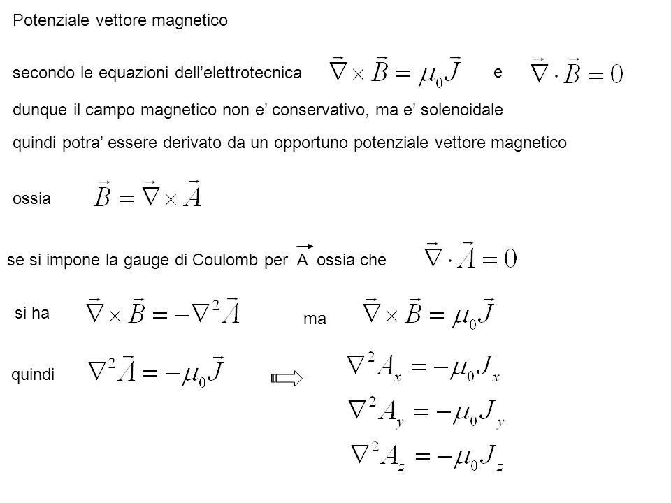 se si impone al potenziale di annullarsi allinfinito, insieme alle sue derivate prime parziali, in elettrostatica P(x,y,z) r r e possibile dimostrare che la soluzione dellequazione di Poisson x,y,z sono le coordinate del generico punto dello spazio P in cui si desidera calcolare il potenziale x,y,z si estendono al volume entro cui e diffusa la carica elettrica sorgente del campo P(x,y,z) assume la forma:
