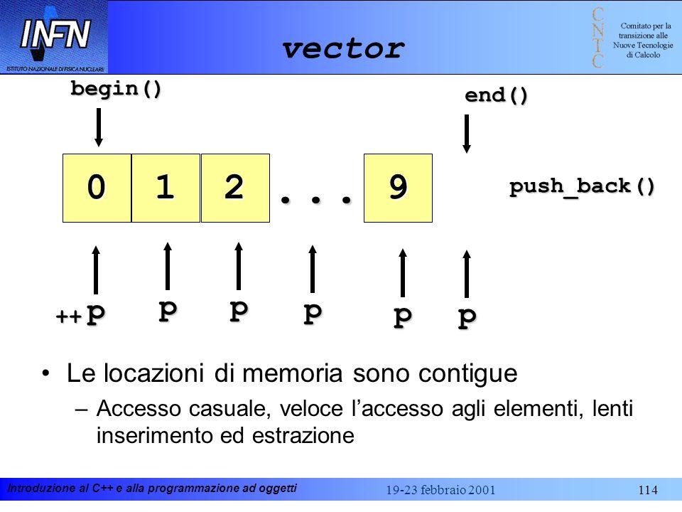 Introduzione al C++ e alla programmazione ad oggetti 19-23 febbraio 2001114 vector 12... 9begin() end() end() p pp p p 0 push_back() p ++ Le locazioni