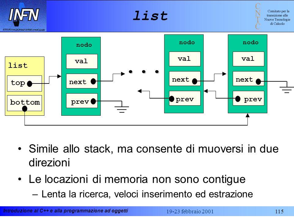 Introduzione al C++ e alla programmazione ad oggetti 19-23 febbraio 2001115 val nodo next prev list Simile allo stack, ma consente di muoversi in due