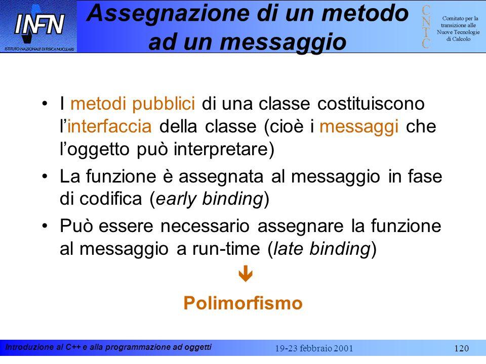Introduzione al C++ e alla programmazione ad oggetti 19-23 febbraio 2001120 Assegnazione di un metodo ad un messaggio I metodi pubblici di una classe