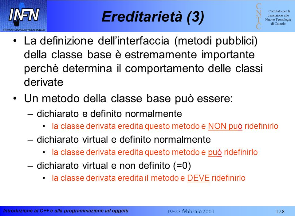 Introduzione al C++ e alla programmazione ad oggetti 19-23 febbraio 2001128 Ereditarietà (3) La definizione dellinterfaccia (metodi pubblici) della cl