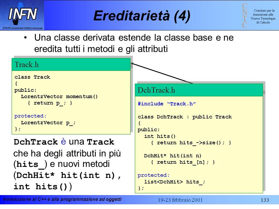 Introduzione al C++ e alla programmazione ad oggetti 19-23 febbraio 2001133 Ereditarietà (4) Una classe derivata estende la classe base e ne eredita t