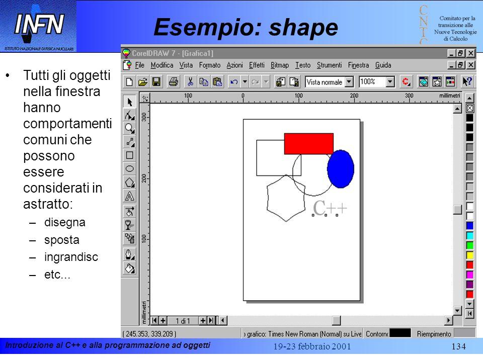 Introduzione al C++ e alla programmazione ad oggetti 19-23 febbraio 2001134 Esempio: shape Tutti gli oggetti nella finestra hanno comportamenti comuni