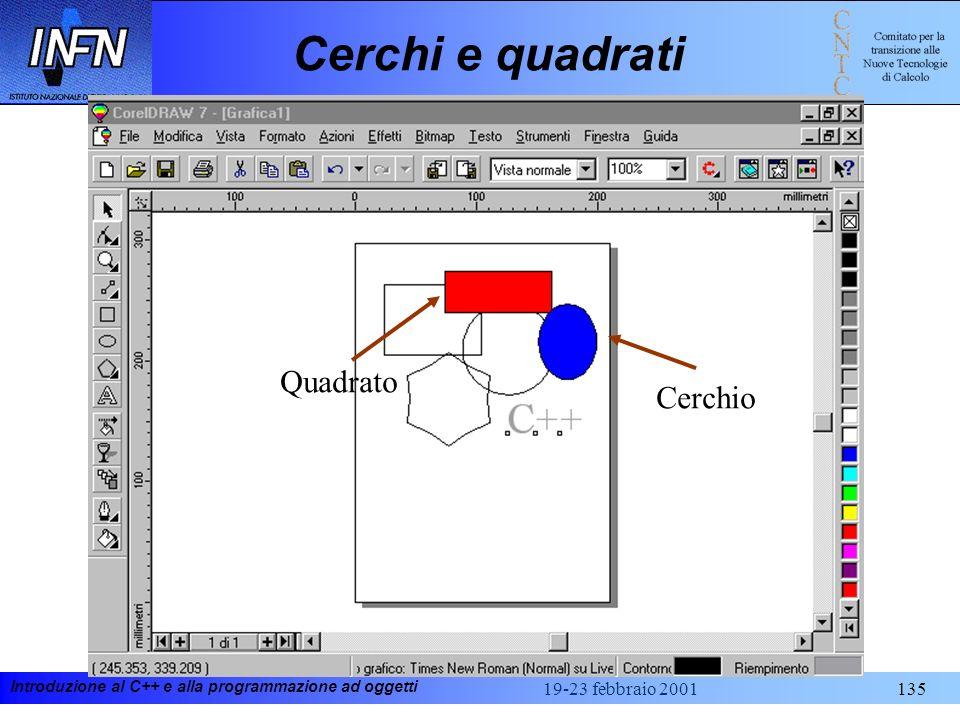 Introduzione al C++ e alla programmazione ad oggetti 19-23 febbraio 2001135 Cerchi e quadrati Quadrato Cerchio