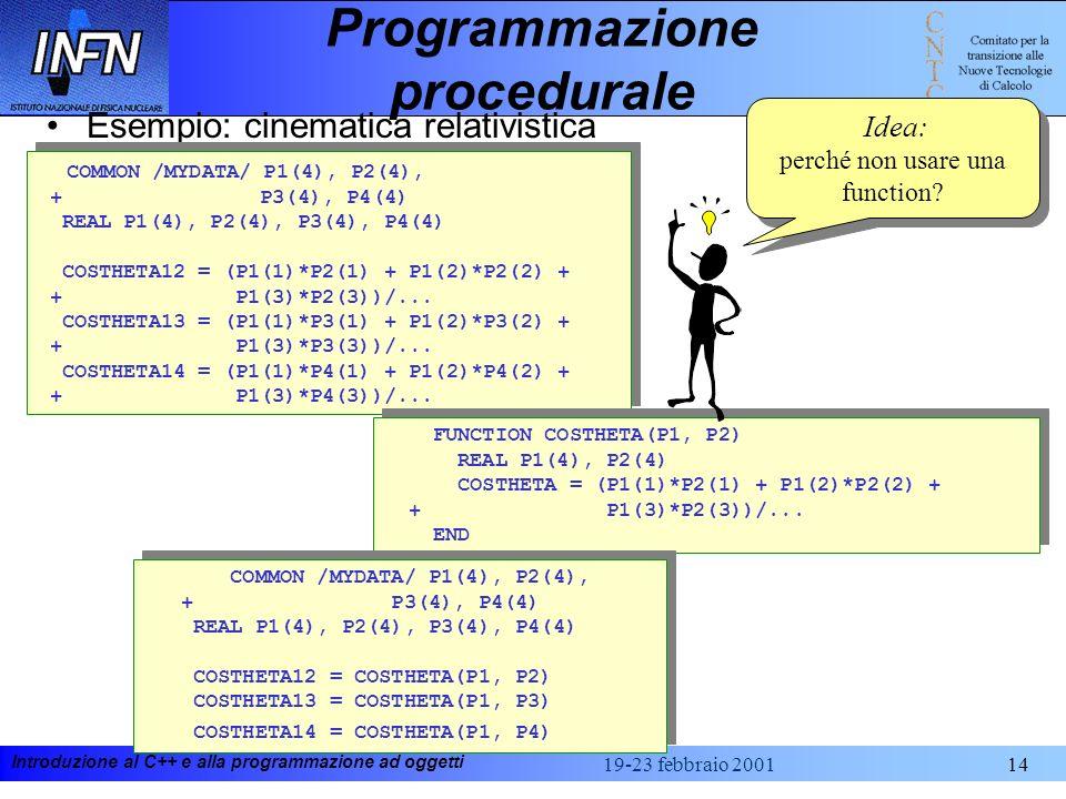 Introduzione al C++ e alla programmazione ad oggetti 19-23 febbraio 200114 Programmazione procedurale Esempio: cinematica relativistica COMMON /MYDATA