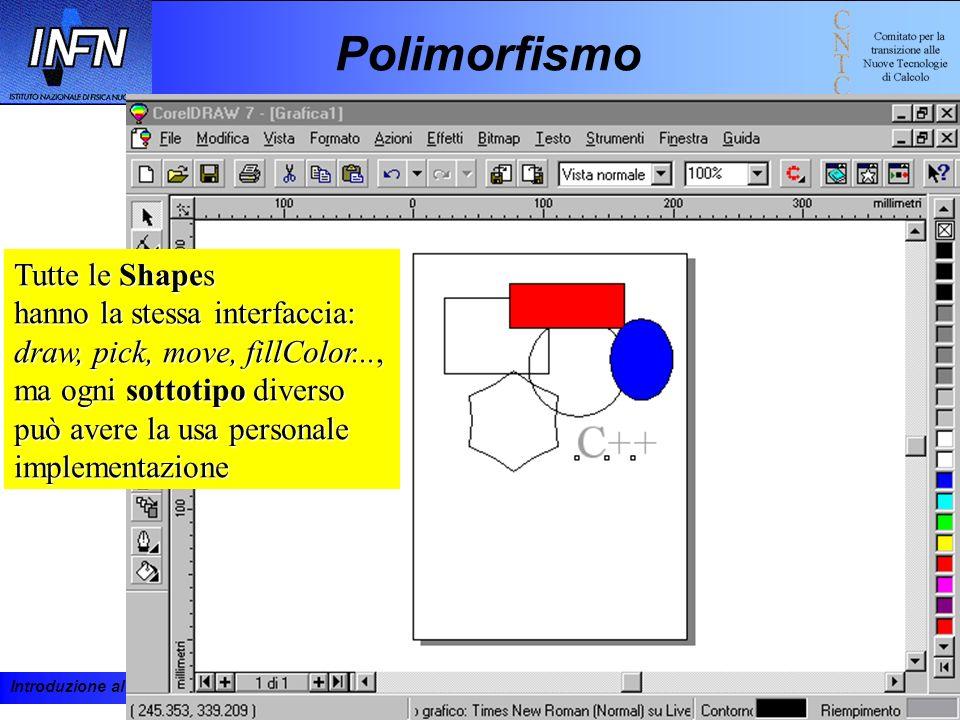 Introduzione al C++ e alla programmazione ad oggetti 19-23 febbraio 2001140 Polimorfismo Tutte le Shapes hanno la stessa interfaccia: draw, pick, move