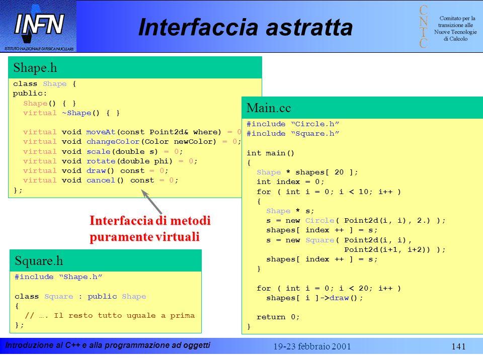 Introduzione al C++ e alla programmazione ad oggetti 19-23 febbraio 2001141 class Shape { public: Shape() { } virtual ~Shape() { } virtual void moveAt