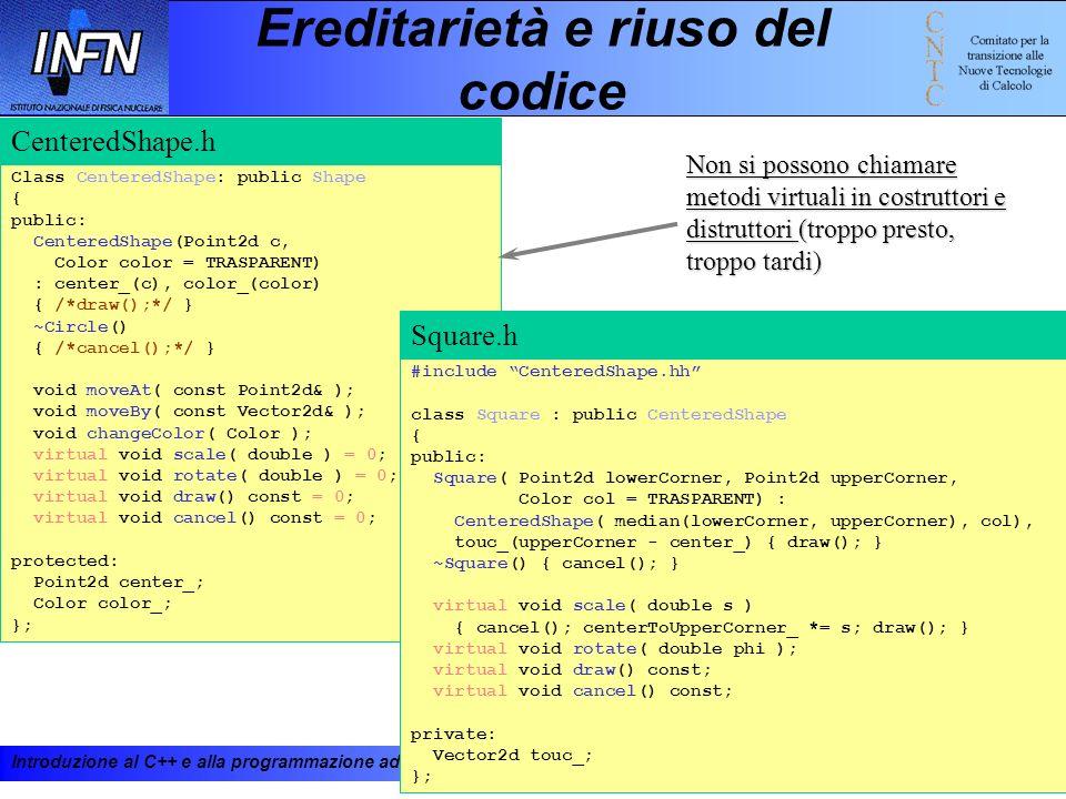 Introduzione al C++ e alla programmazione ad oggetti 19-23 febbraio 2001142 Ereditarietà e riuso del codice Class CenteredShape: public Shape { public