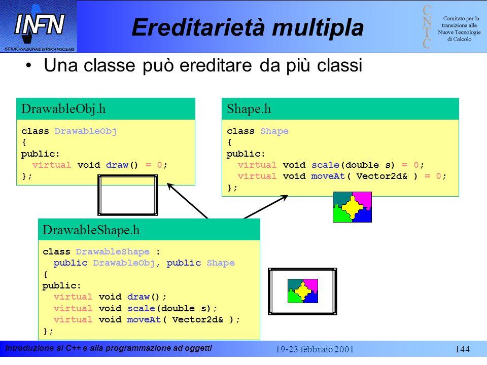 Introduzione al C++ e alla programmazione ad oggetti 19-23 febbraio 2001144 Ereditarietà multipla Una classe può ereditare da più classi class Drawabl