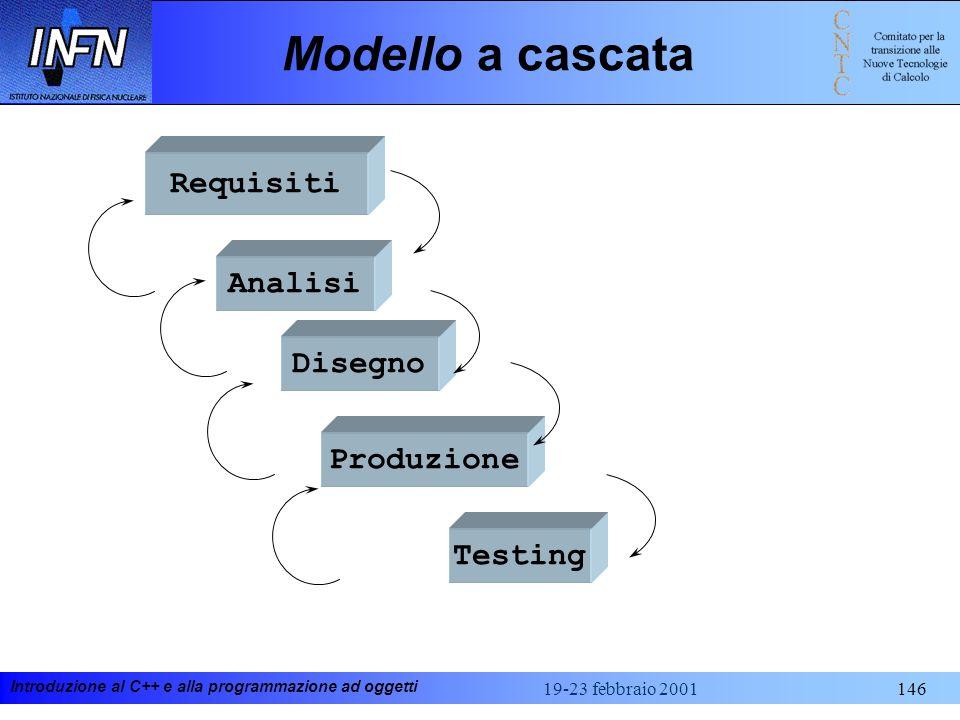 Introduzione al C++ e alla programmazione ad oggetti 19-23 febbraio 2001146 Modello a cascata Analisi Disegno Produzione Testing Requisiti