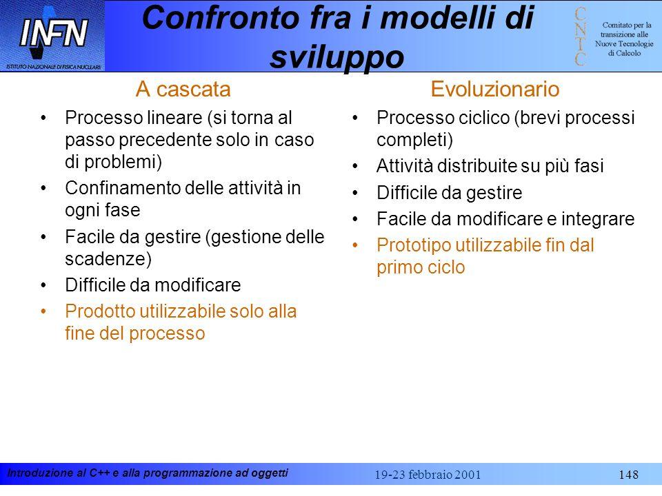 Introduzione al C++ e alla programmazione ad oggetti 19-23 febbraio 2001148 Confronto fra i modelli di sviluppo A cascata Processo lineare (si torna a