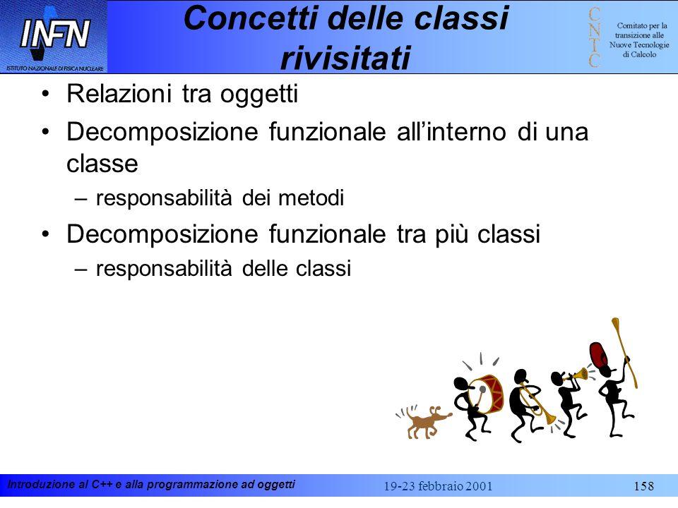 Introduzione al C++ e alla programmazione ad oggetti 19-23 febbraio 2001158 Concetti delle classi rivisitati Relazioni tra oggetti Decomposizione funz