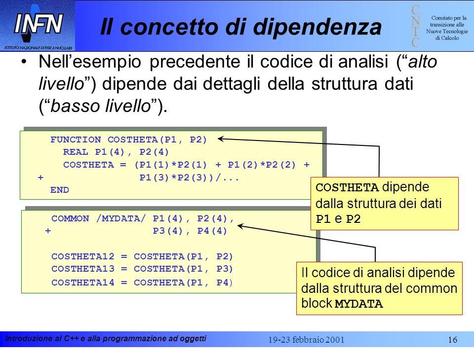 Introduzione al C++ e alla programmazione ad oggetti 19-23 febbraio 200116 COMMON /MYDATA/ P1(4), P2(4), + P3(4), P4(4) COSTHETA12 = COSTHETA(P1, P2)