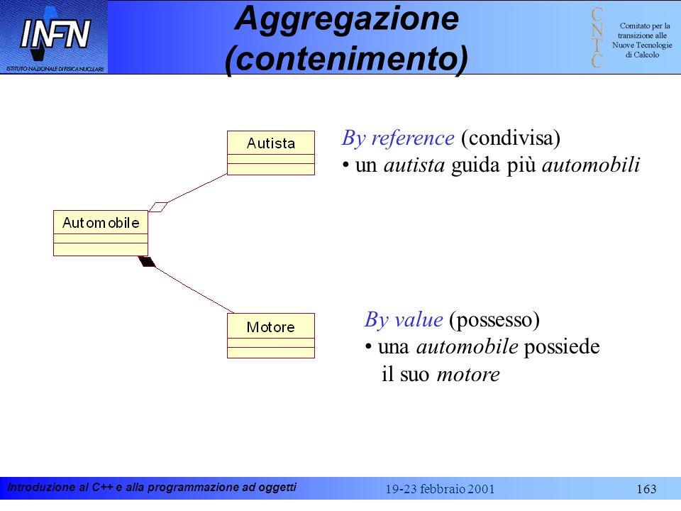 Introduzione al C++ e alla programmazione ad oggetti 19-23 febbraio 2001163 Aggregazione (contenimento) By reference (condivisa) un autista guida più