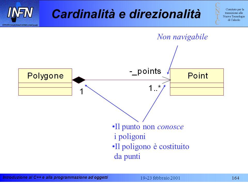Introduzione al C++ e alla programmazione ad oggetti 19-23 febbraio 2001164 Cardinalità e direzionalità Il punto non conosce i poligoni Il poligono è