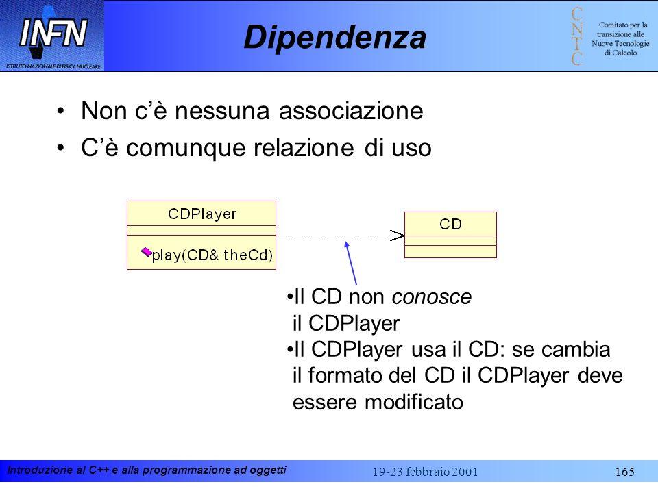 Introduzione al C++ e alla programmazione ad oggetti 19-23 febbraio 2001165 Dipendenza Non cè nessuna associazione Cè comunque relazione di uso Il CD
