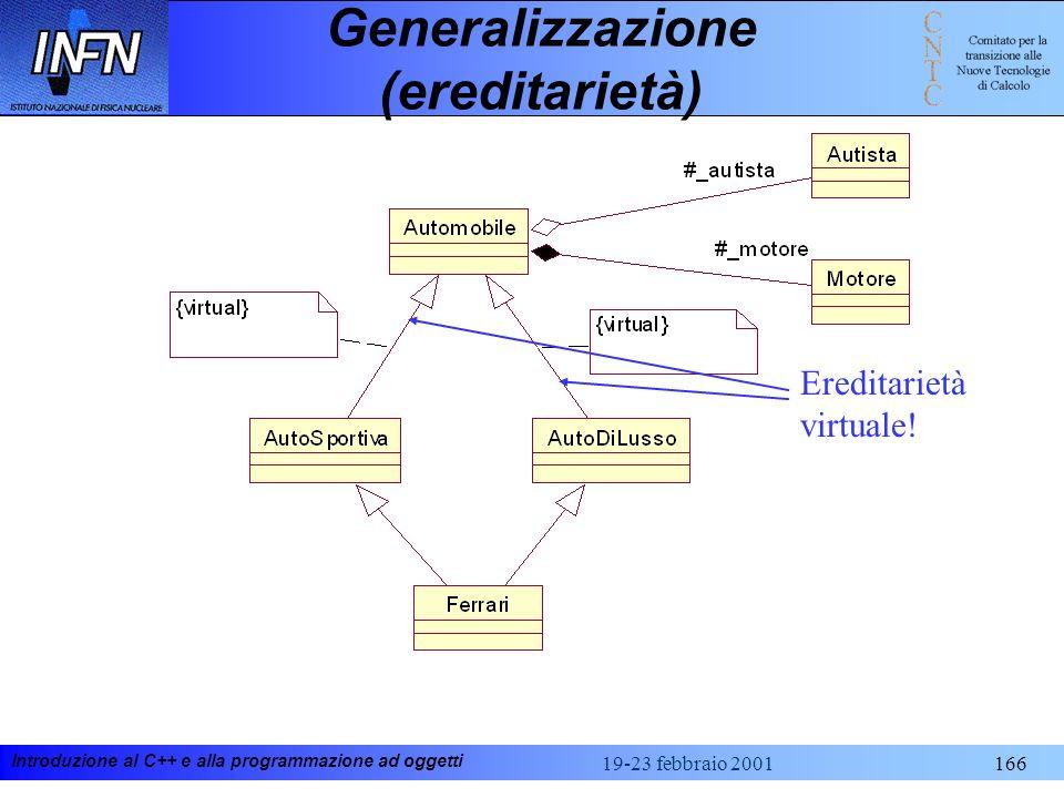 Introduzione al C++ e alla programmazione ad oggetti 19-23 febbraio 2001166 Generalizzazione (ereditarietà) Ereditarietà virtuale!