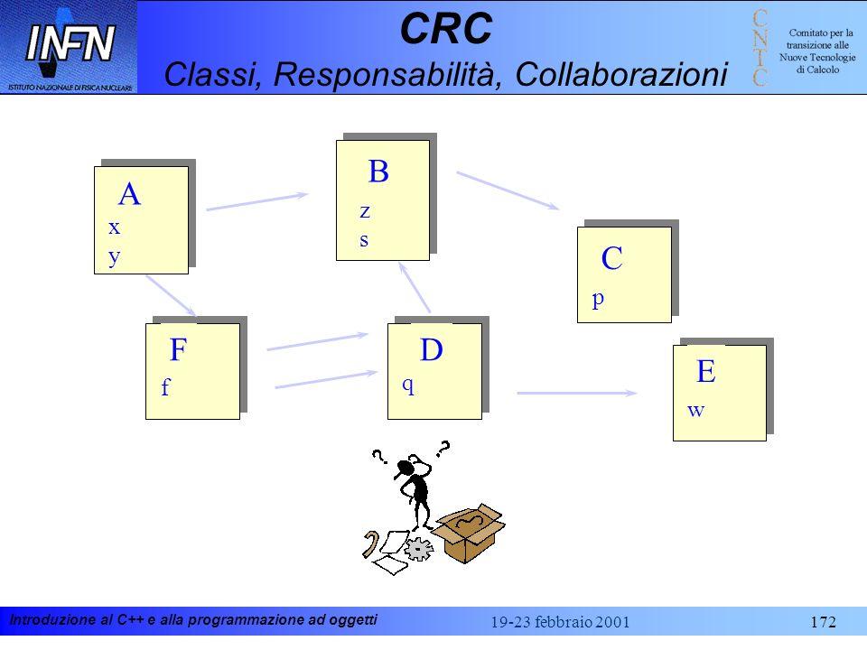 Introduzione al C++ e alla programmazione ad oggetti 19-23 febbraio 2001172 CRC Classi, Responsabilità, Collaborazioni C D E F B A xyxy zszs f q p w