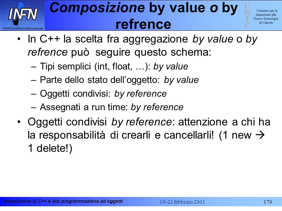 Introduzione al C++ e alla programmazione ad oggetti 19-23 febbraio 2001179 Composizione by value o by refrence In C++ la scelta fra aggregazione by v