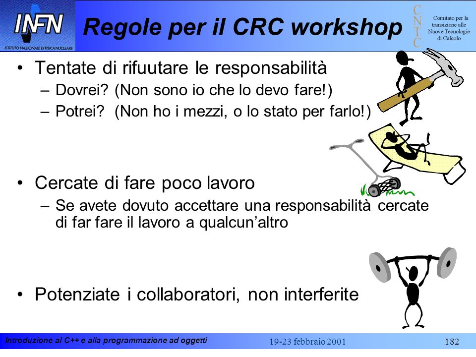 Introduzione al C++ e alla programmazione ad oggetti 19-23 febbraio 2001182 Regole per il CRC workshop Tentate di rifuutare le responsabilità –Dovrei?