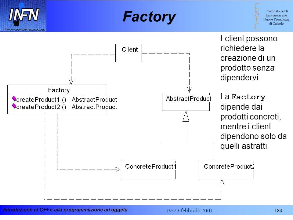 Introduzione al C++ e alla programmazione ad oggetti 19-23 febbraio 2001184 Factory I client possono richiedere la creazione di un prodotto senza dipe