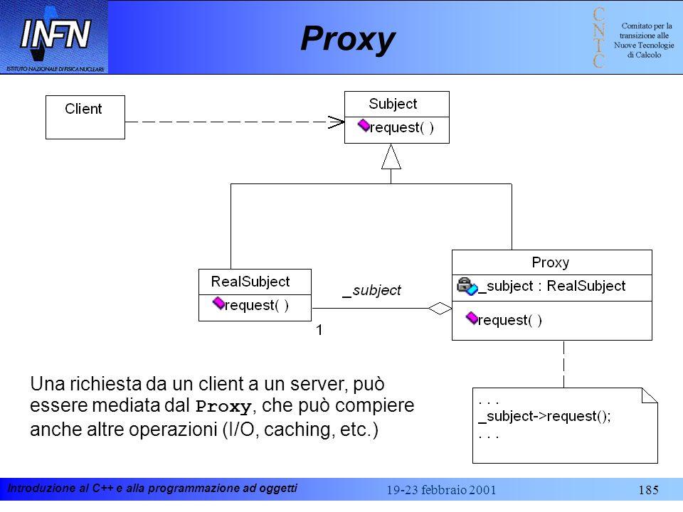 Introduzione al C++ e alla programmazione ad oggetti 19-23 febbraio 2001185 Proxy Una richiesta da un client a un server, può essere mediata dal Proxy